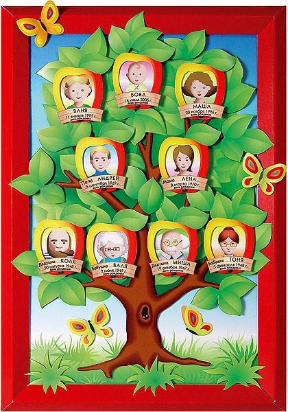 Семейное древо своими руками с детьми 31